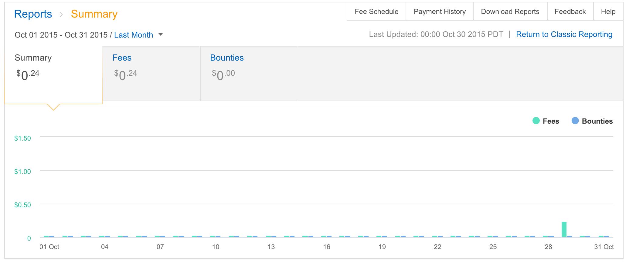 Amazon Stats Jack Murphy LIve October 2015