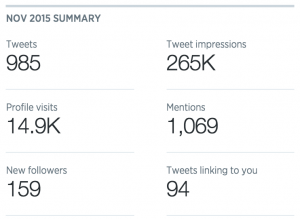 Twitter Summary Nov 2015 Jack Murphy Live How I increased revenues